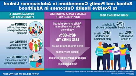 Aide aux enfant et caprice enfant