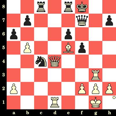 Petite philosophie du jeu d'échecs