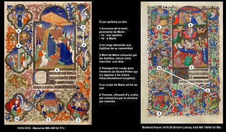 1410-1415 Maitre de la Mazarine Maitre de Bedford Comparaison 77v Dormition