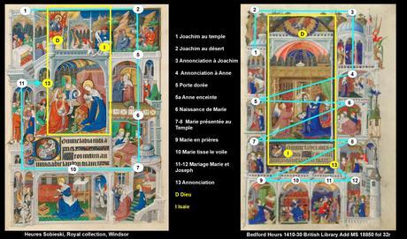 Bedford Hours comparaison Sobieski Annonciation