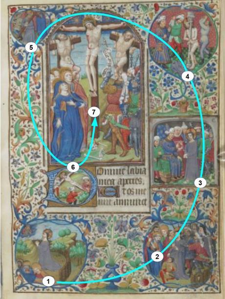 1440-50 BL Egerton MS 2019 fol 126r Crucifixion schema Master of the Munich Golden Legend