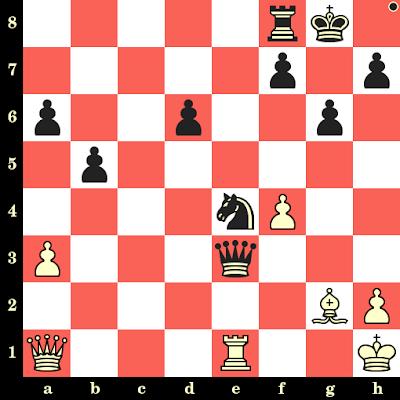 Objectif grand maître ! Le jeu stratégique aux échecs