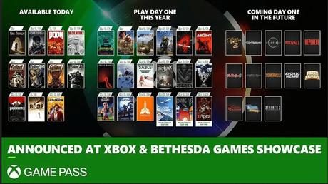 E3 2021 – Résumé de la conférence Xbox Bethesda
