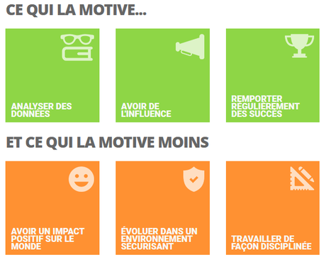 Je suis une A-Player selon AssessFirst