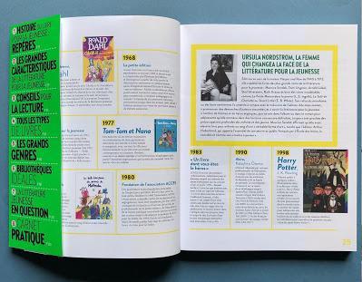 Je cherche un guide de littérature jeunesse