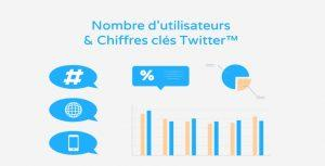 nombre utilisateurs Twitter 2020