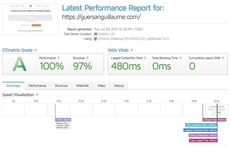Mon avis sur Cloudways, l'hébergement Cloud haute performance pour WordPress