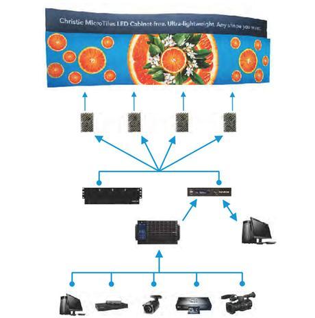 Créez vos murs d'images MicroTiles avec l'outil en ligne Christie LED Designer