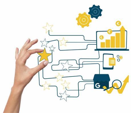 Solution de centralisation des avis clients