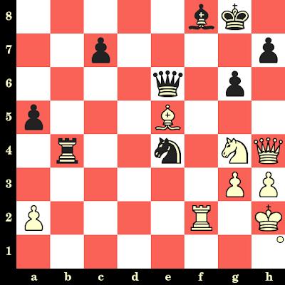 Shankland et Vidit en quart de finale de la coupe du monde d'échecs