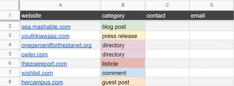 Comment effectuer un benchmark de la concurrence pour trouver des backlinks ?