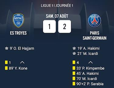 Troyes vs PSG : un promu difficile à maîtriser
