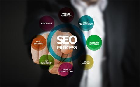 La référencement web des sites, comment ça fonctionne?
