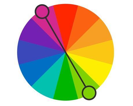 graphique couleurs complémentaires conseils deco intérieure