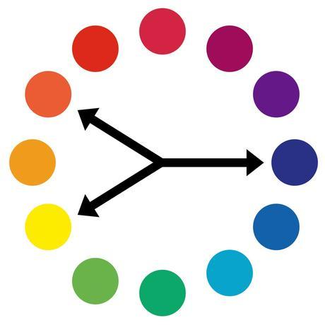 association de trio couleurs complémentaires conseils déco intérieure