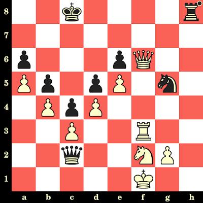 Championnat d'Europe d'échecs : Demchenko mène – Cinq joueurs peuvent théoriquement gagner