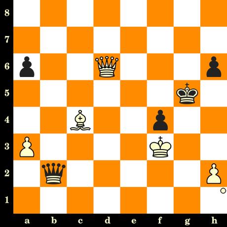 Magnus Carlsen vainqueur du Aimchess US Rapid