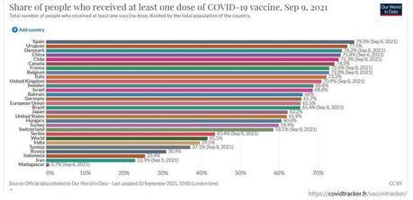 Vers un passe vaccinal ?