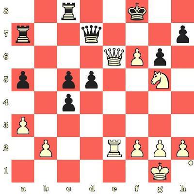 La PlayStation de Sony joue aux échecs