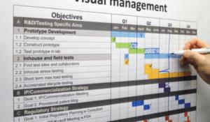 Le management visuel pour gagner en efficacité