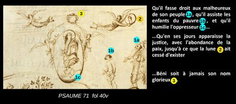 Utrecht Psalter PSAUME 71 fol 40v schema