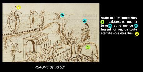 Utrecht Psalter PSAUME 89 fol 53r schema