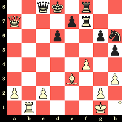 Rabbins jouant aux échecs d'Arthur Markowicz (1926)