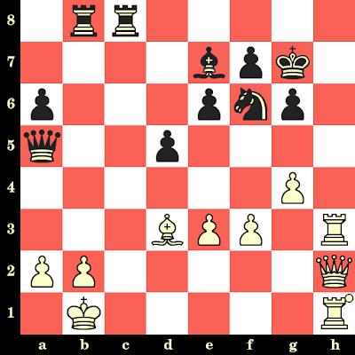 Magnus Carlsen bat MVL en finale du Meltwater Champions Chess Tour
